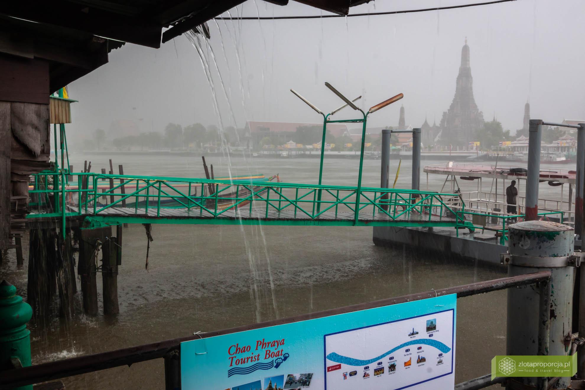 Chao Phraya, Bangkok, Tajlandia